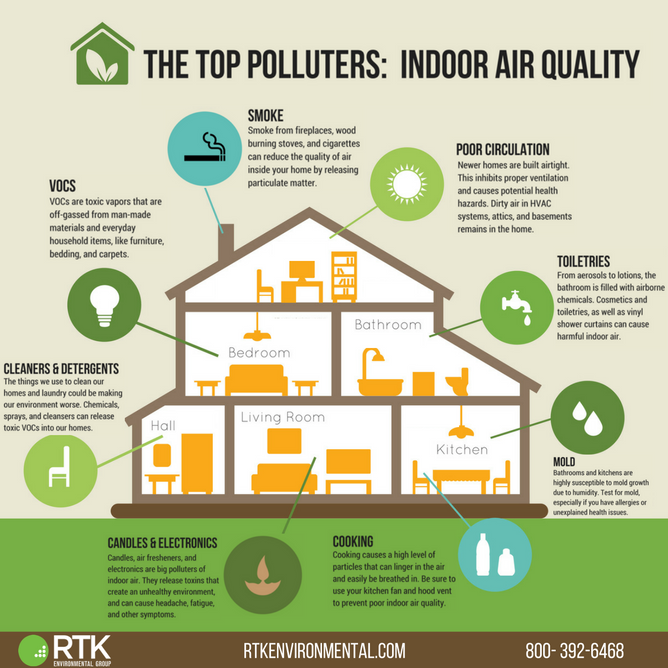 Indoor-Air-Quality-Infographic.png