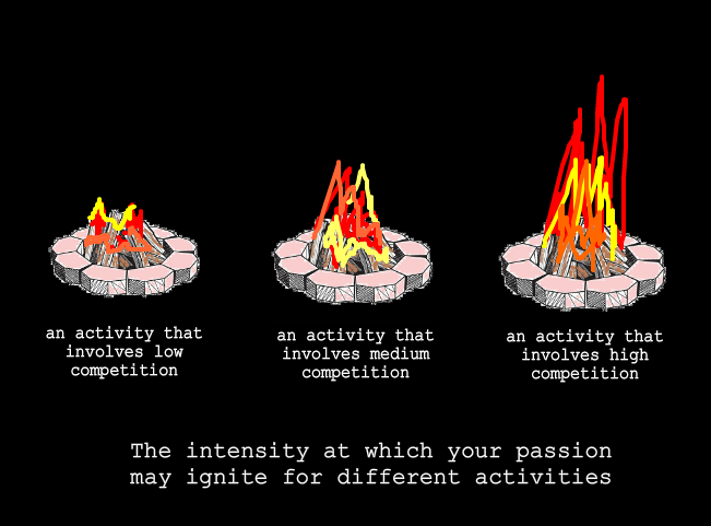 passionfires