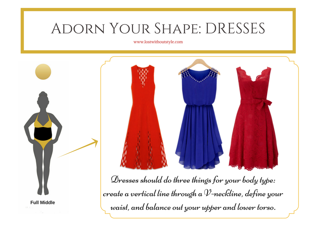 Adorn Your Circle Body Shape Lost Without Style