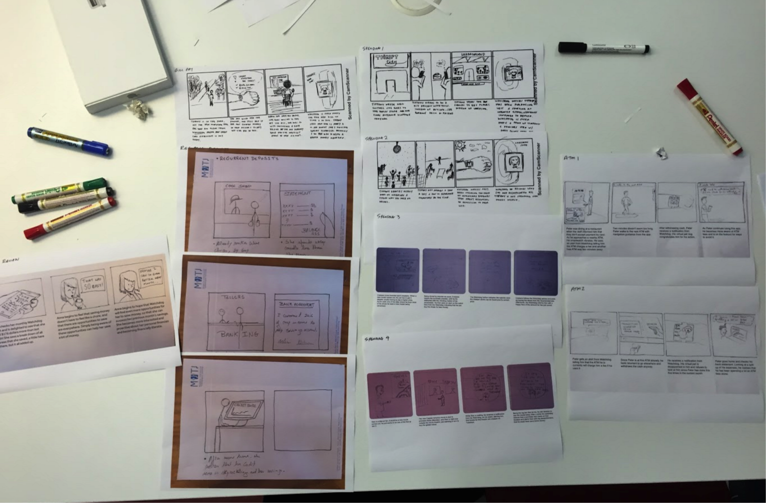 We storyboarded our ideas and asked users which they preferred