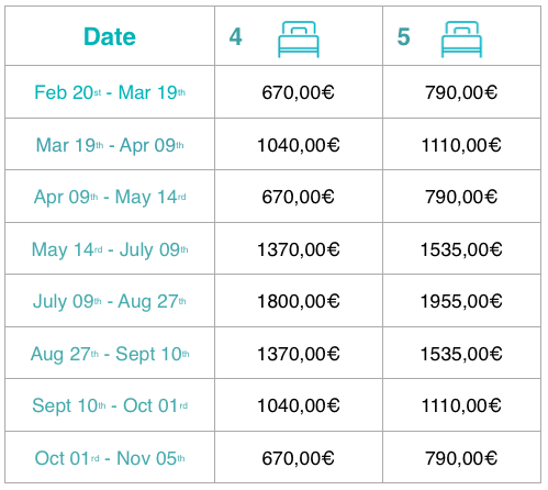 All rates are in €/week, as we rent only on weekly basis, from Saturday to Saturday.