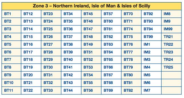 NON-UK Mainland postcodes
