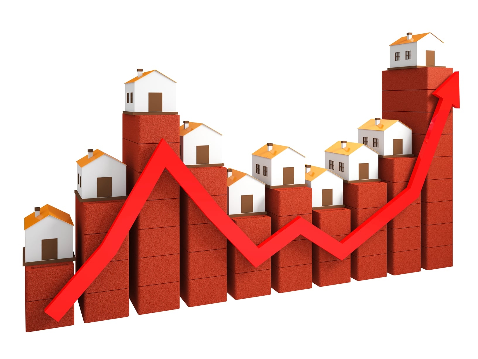 Real estate market going up
