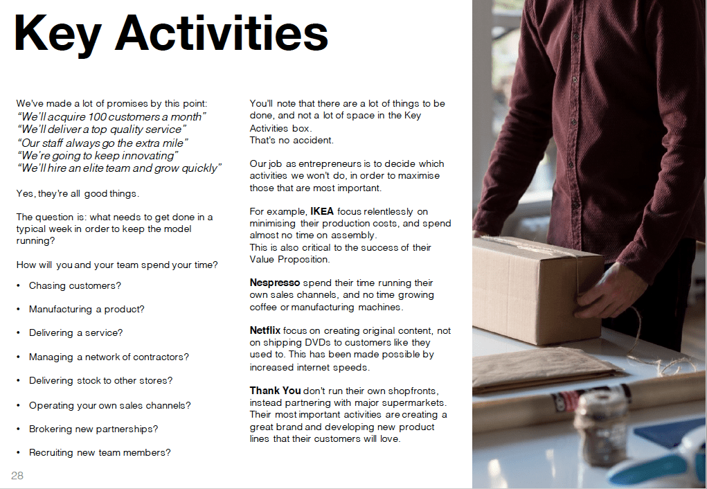 Business Model Canvas Key Activities Box