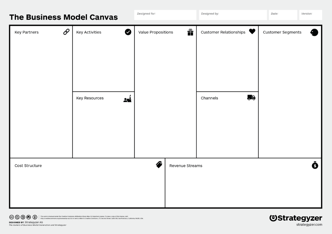 Business Model Canvas, strategyzer.com