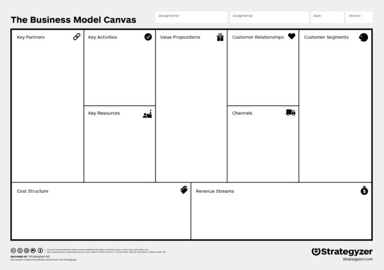 Business Model Canvas, strategyzer.com