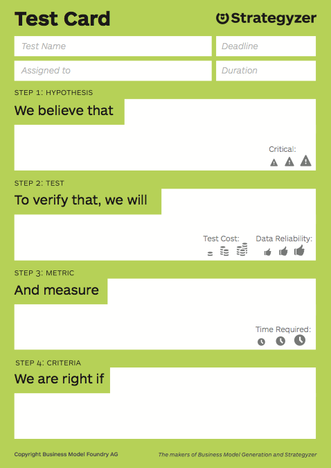 Strategyzer Test Card.png