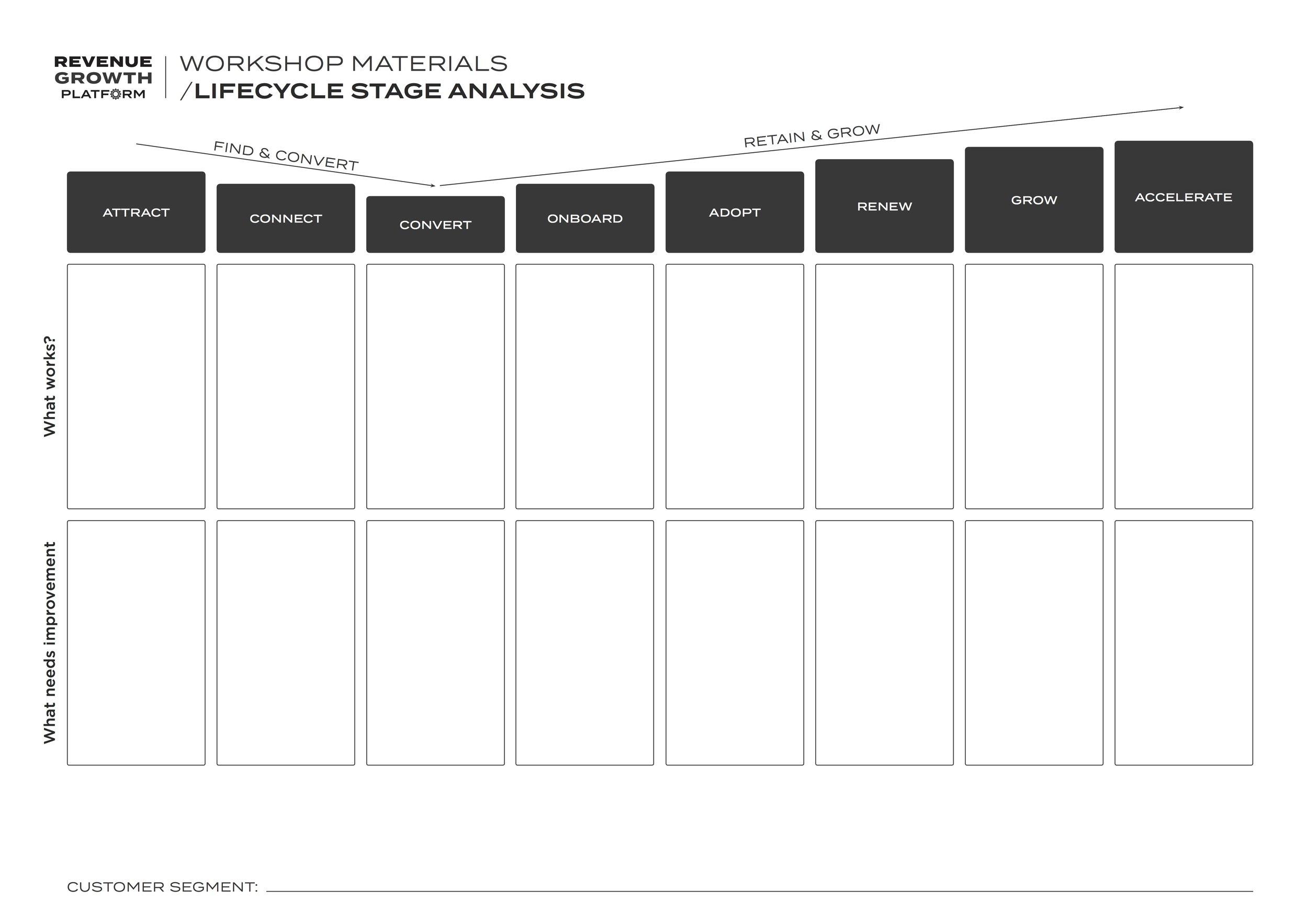 workshop-lifecycle-stage-analysis.jpg