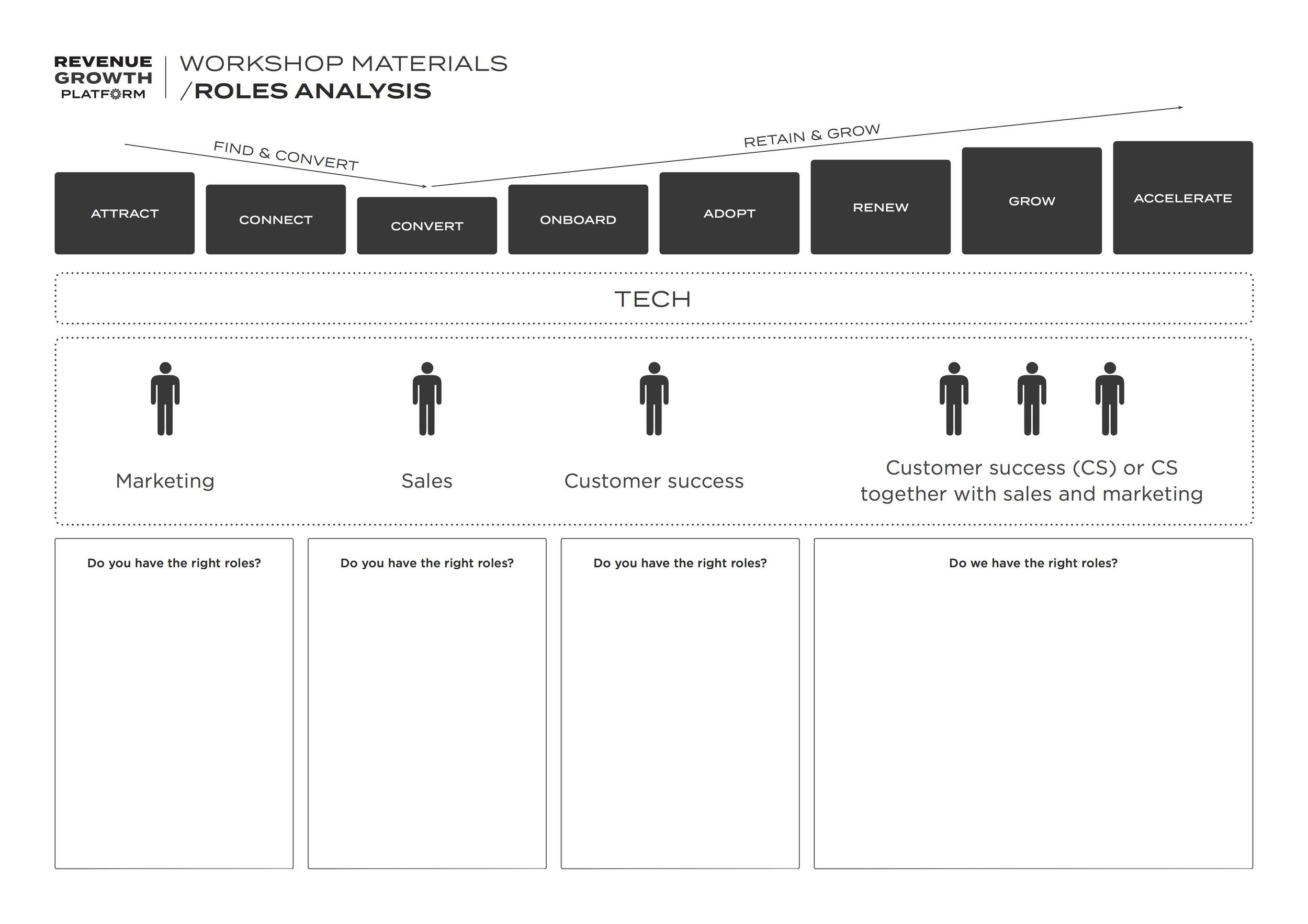 workshop-roles-analysis.jpg