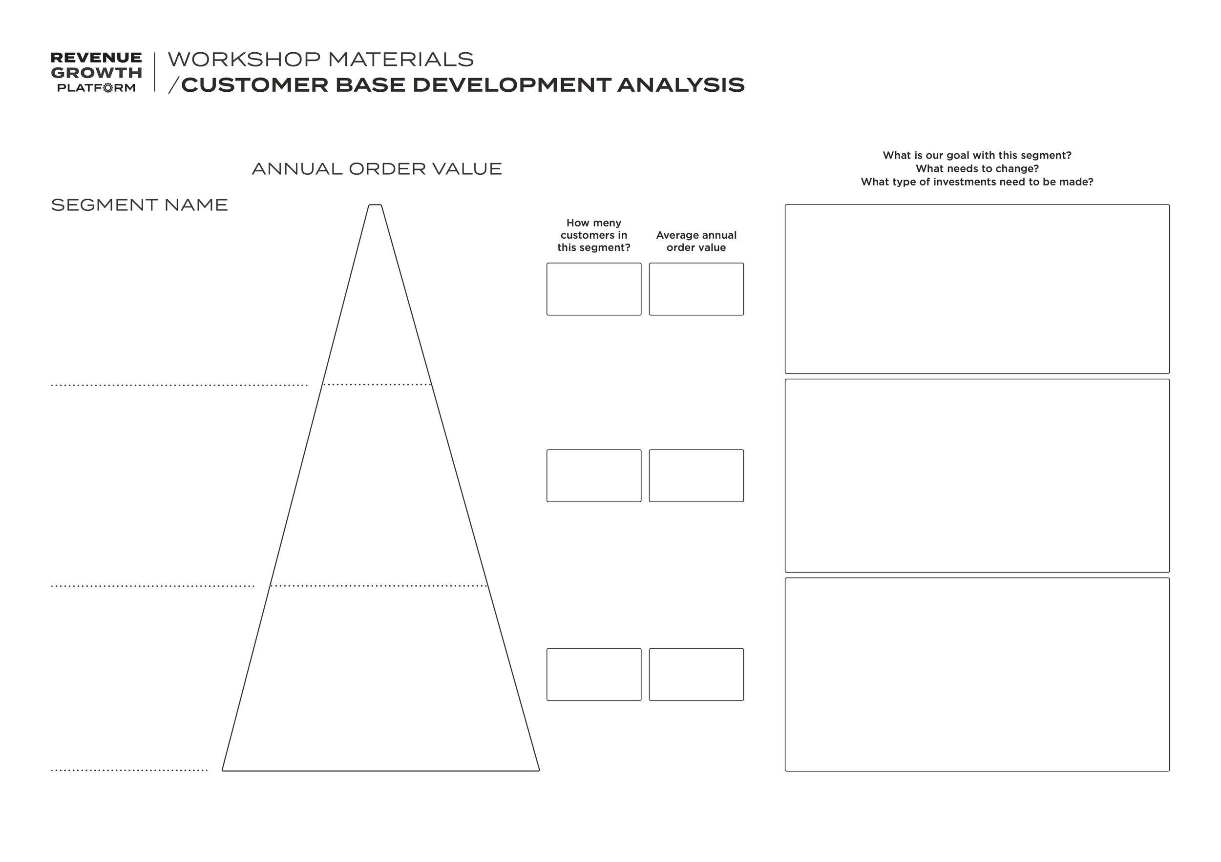 workshop-customer-base-development-analysis.jpg