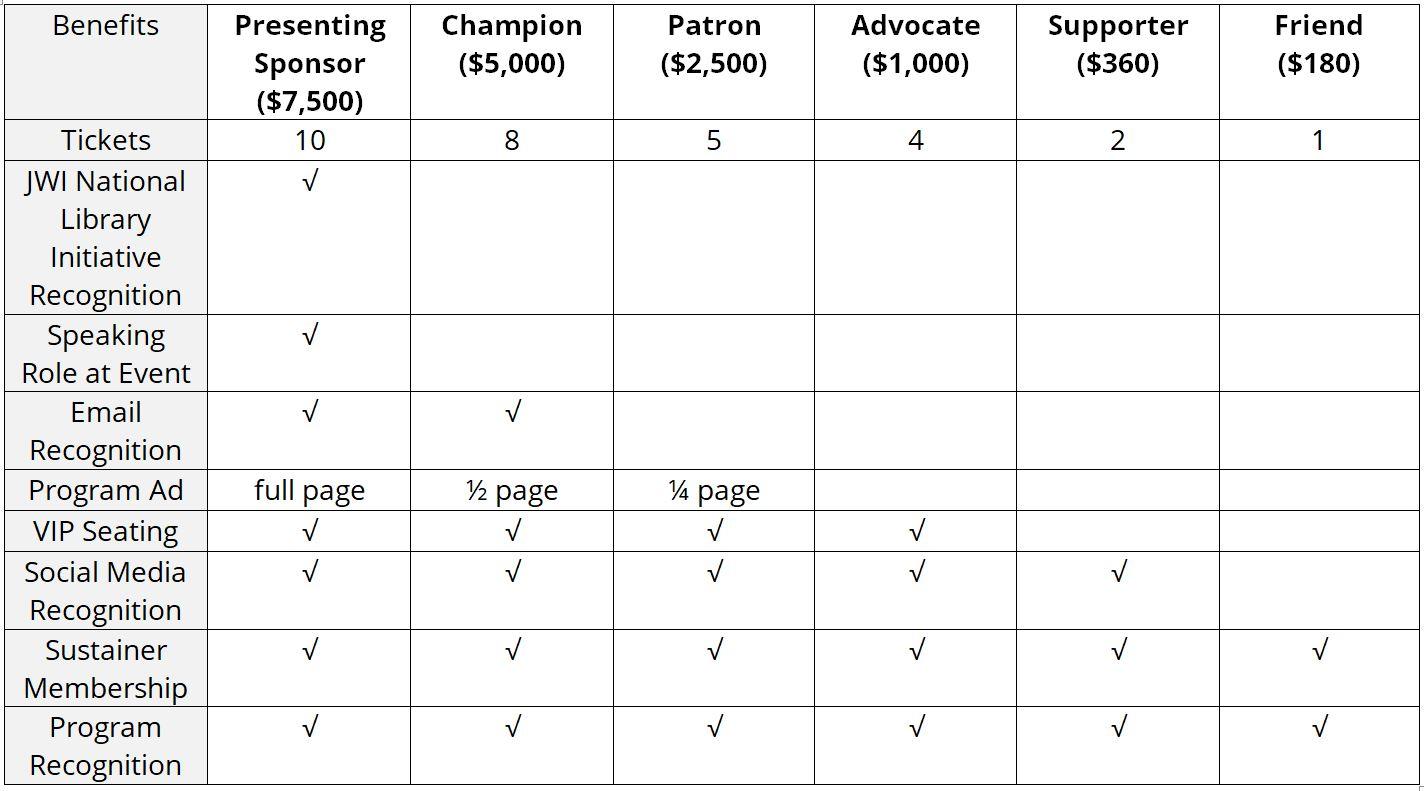 sponsorship chart.JPG