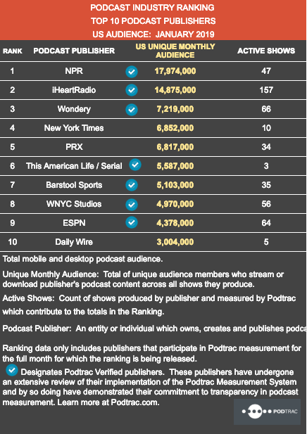 Jan19 Publisher ranking.png
