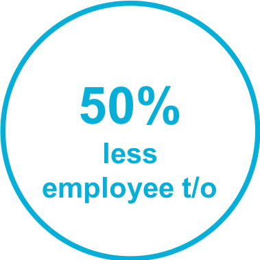 50% fewer.png