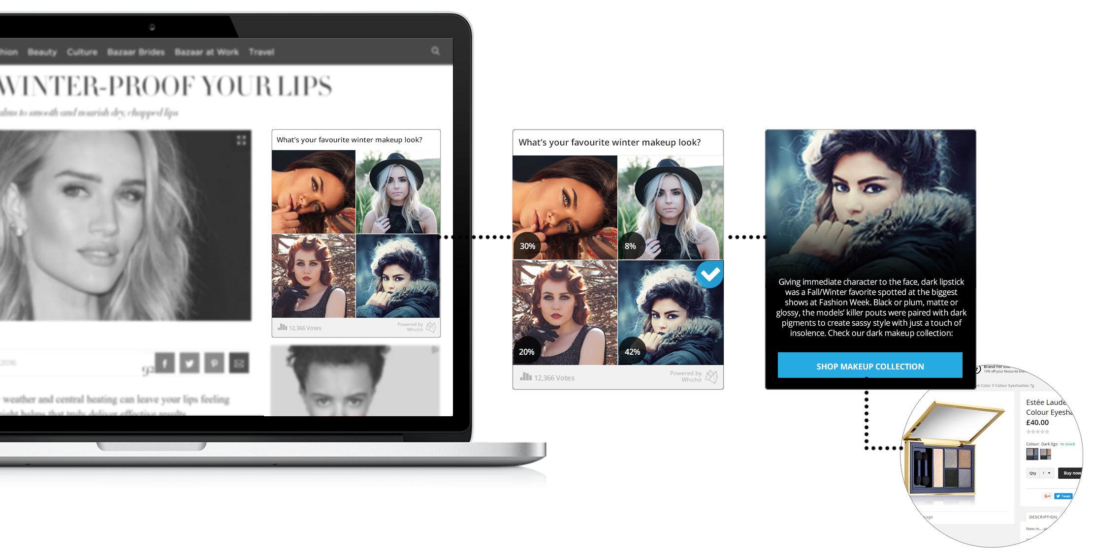 interactive marketing campaigns