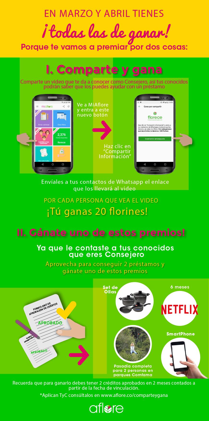 editable campañaMarzoAbril actualizado abril-02.png