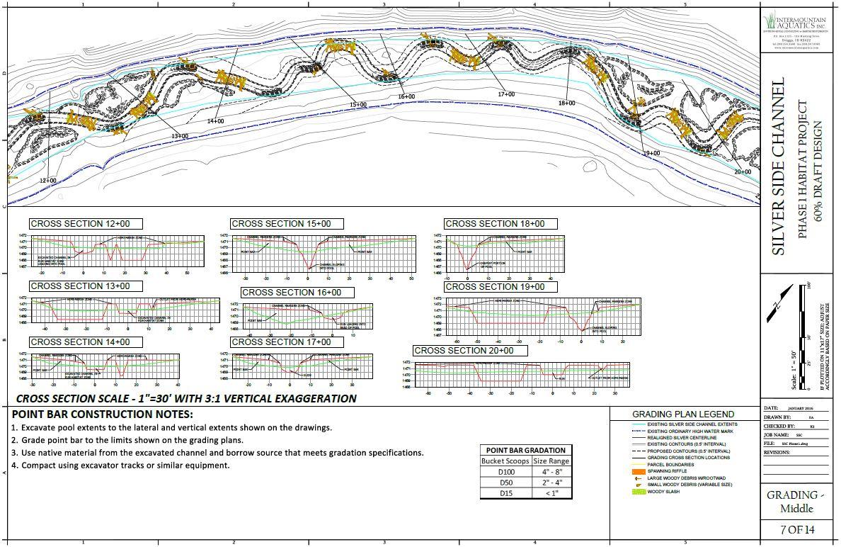 stream restoration plans