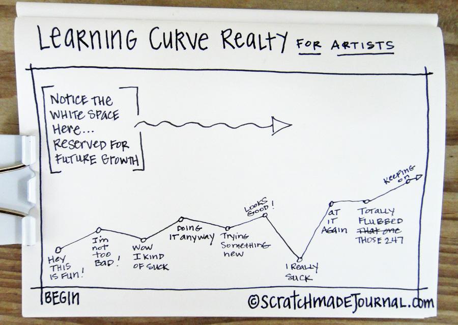 artist learning curve - scratchmadejournal.jpg