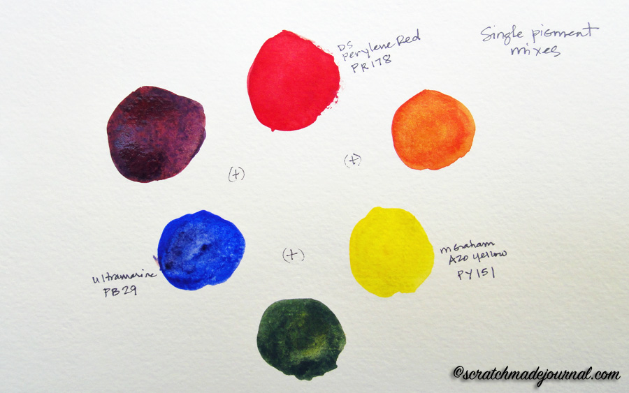 Single pigment watercolor mixing wheel - scratchmadejournal.com