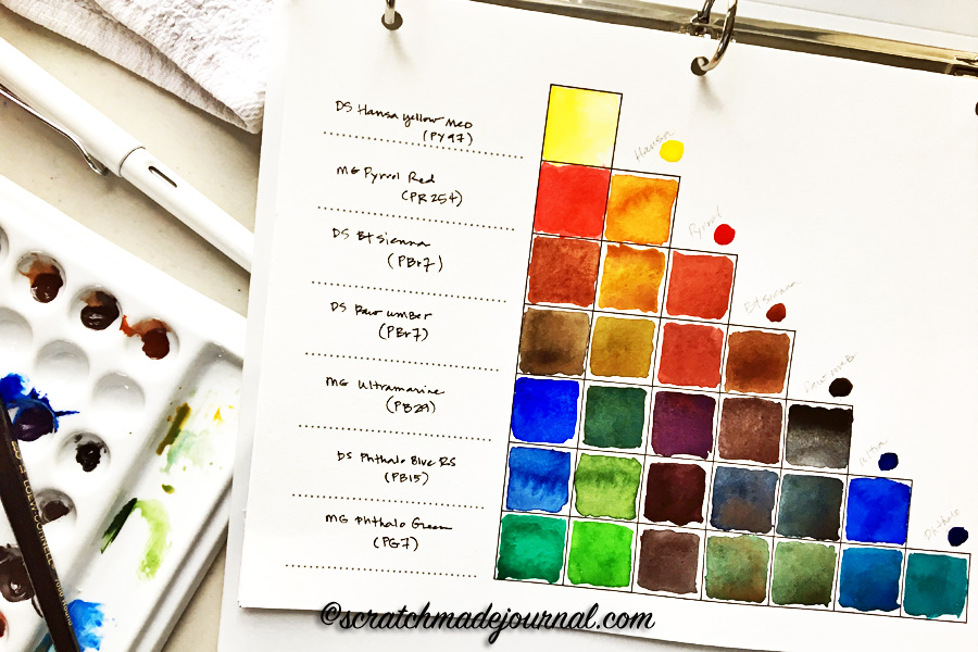 Instructions for a simple watercolor mixing chart - ScratchmadeJournal.com