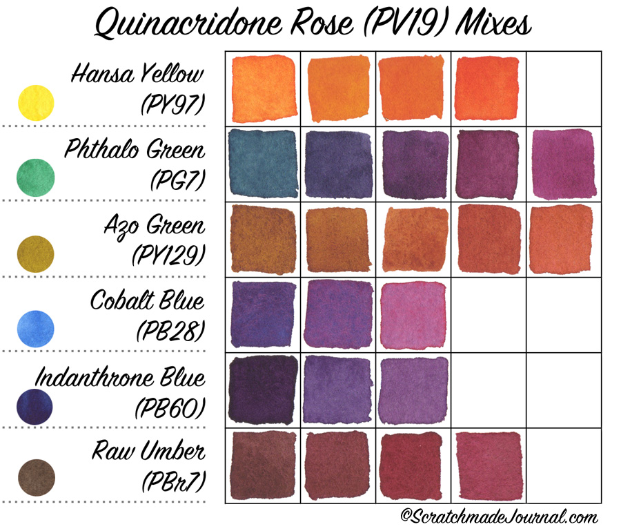Quinacridone Rose (PV19) mixing chart - ScratchmadeJournal.com