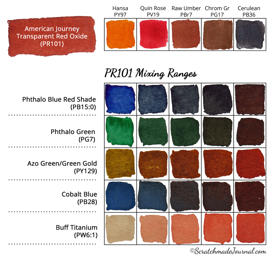 Transparent Red Oxide (PR101) watercolor mixing chart - ScratchmadeJournal.com