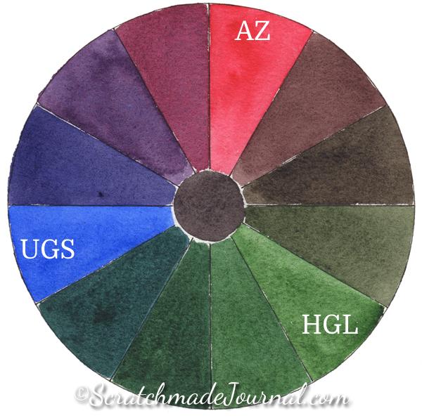 Tonya's Da Vinci watercolor trio mixing wheel - ScratchmadeJournal.com