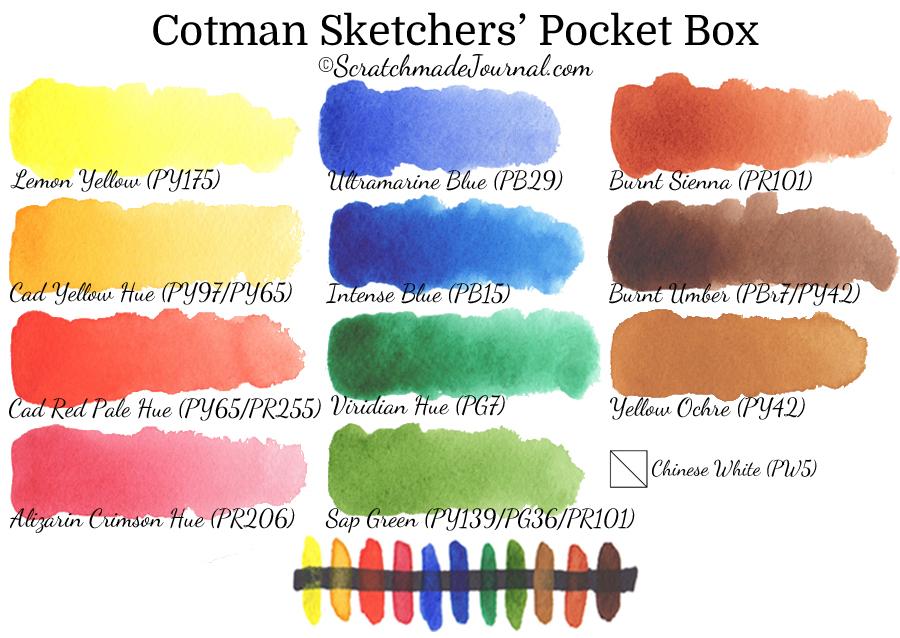Cotman Sketchers Pocket Box watercolor paint swatches & review - ScratchmadeJournal.com