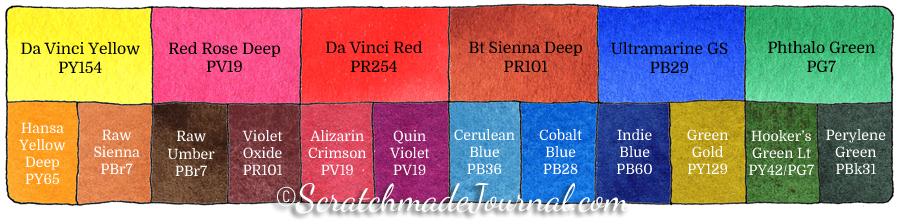 The colors of the Scratchmade Da Vinci Watercolor Pan Set - ScratchmadeJournal.com