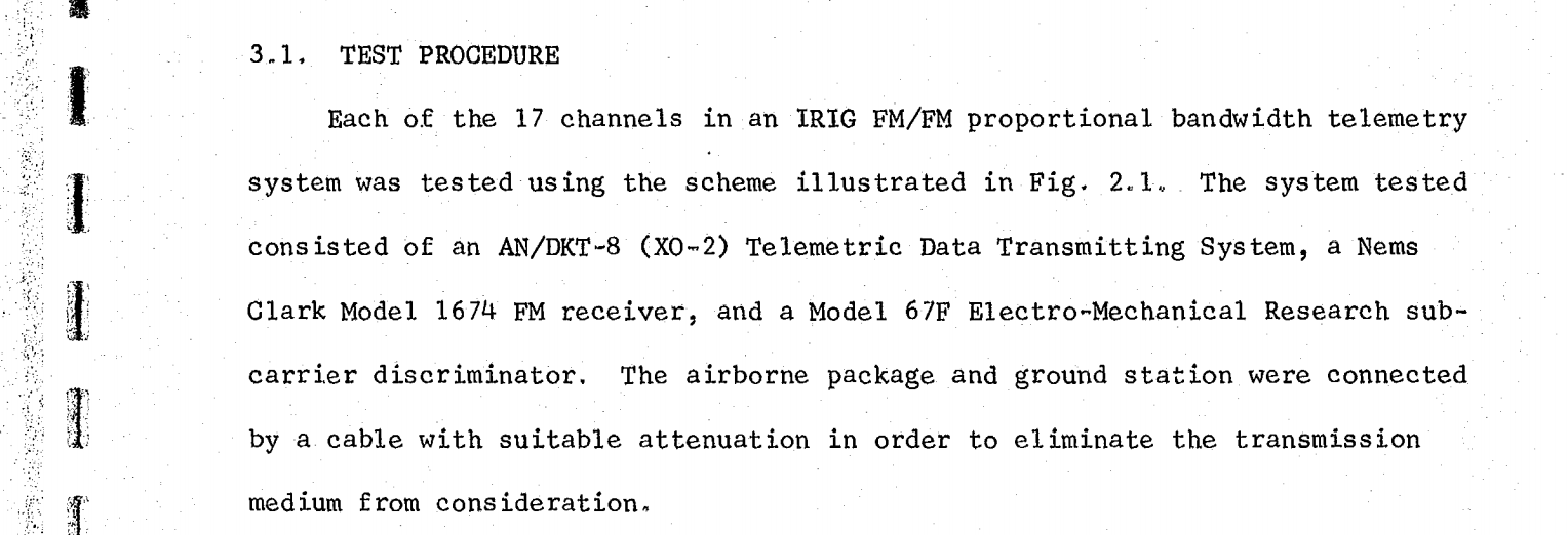 """From """"Waveform Distortion in an FM/FM Transmitter System"""" by Simpson, Richard S., Ronald C. Houts, and Fred D. Parsons, p10."""