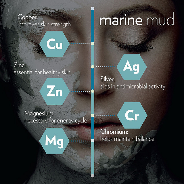 The Glacial Marine Mud deposits more than 50 minerals and sea botanicals into the skin.