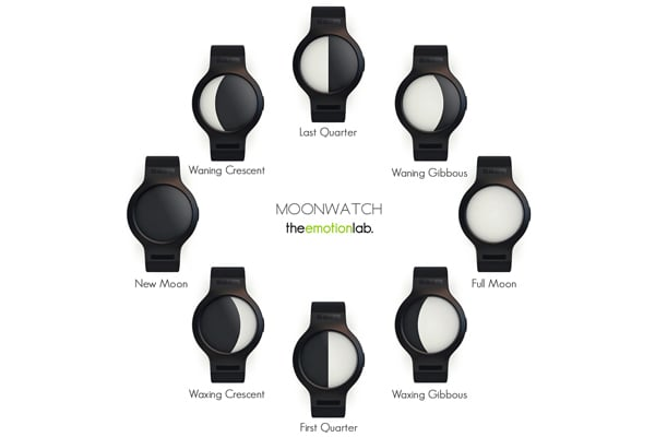 Moonwatch-The-Emotion-Lab-3.jpg