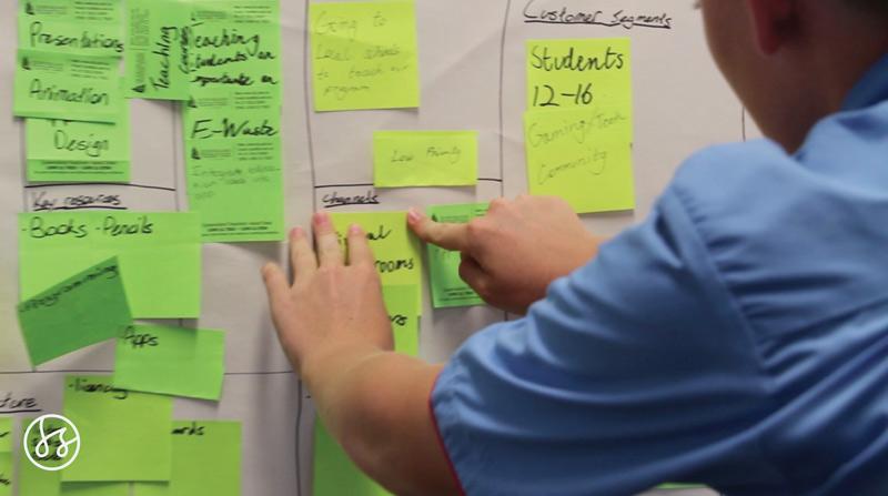 Education-Qld-Design-Thinking