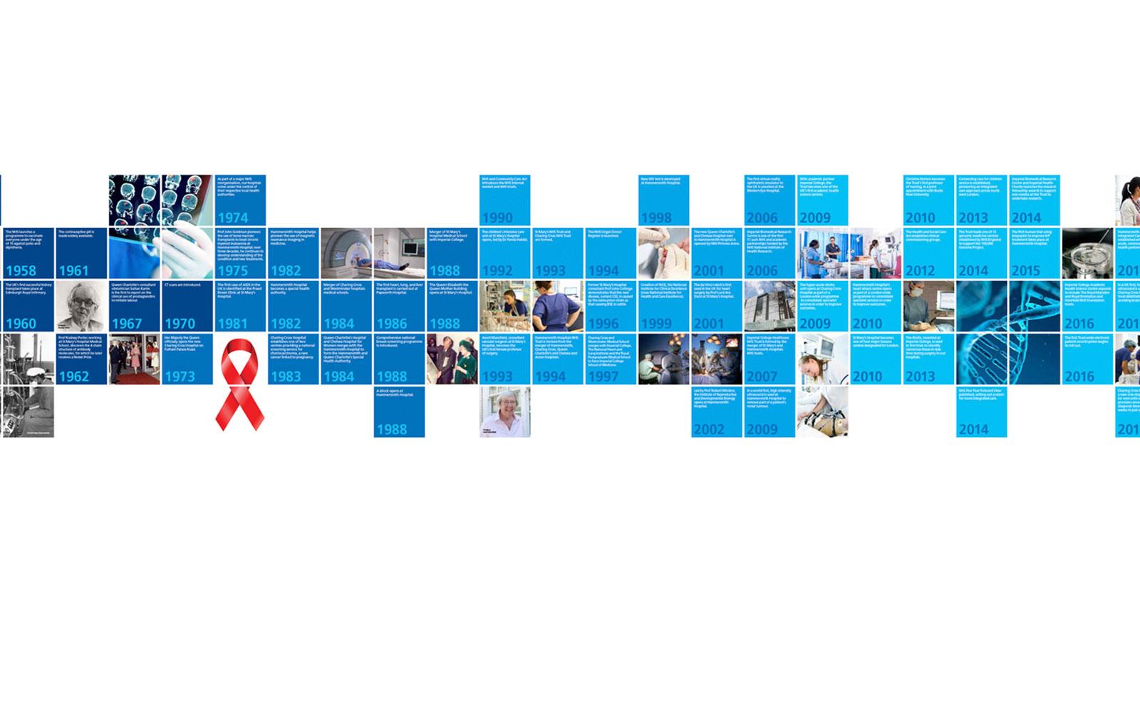 NHS-Timeline_2.jpg
