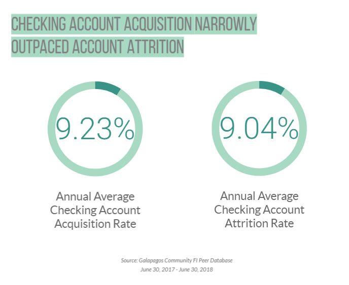BLOG-Acquisition-Attrition.JPG