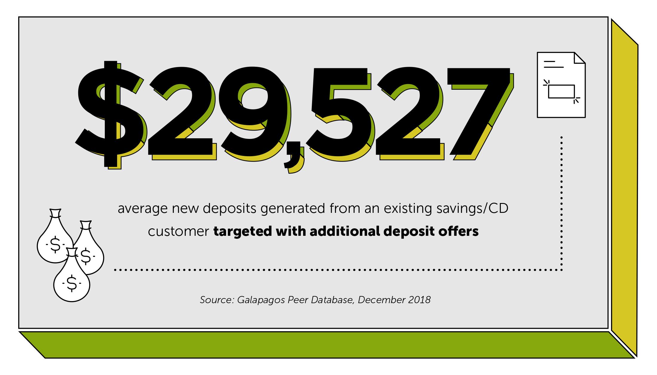 GAL-Deposit-Infographic-Post-29-K.jpg