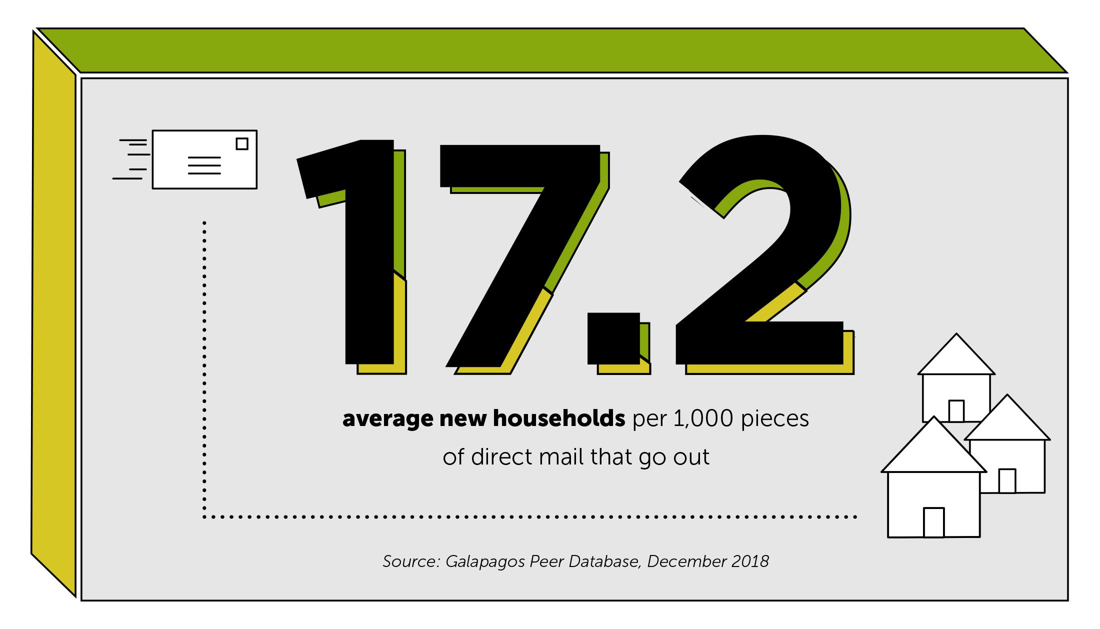 GAL-Deposit-Infographic-Post-17-households.jpg