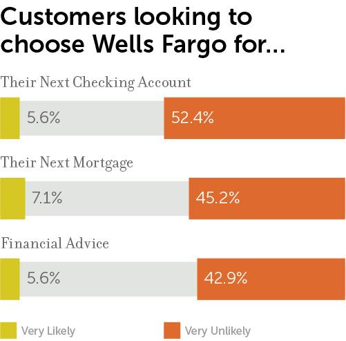 Wells-Fargo-Opportunity.jpg
