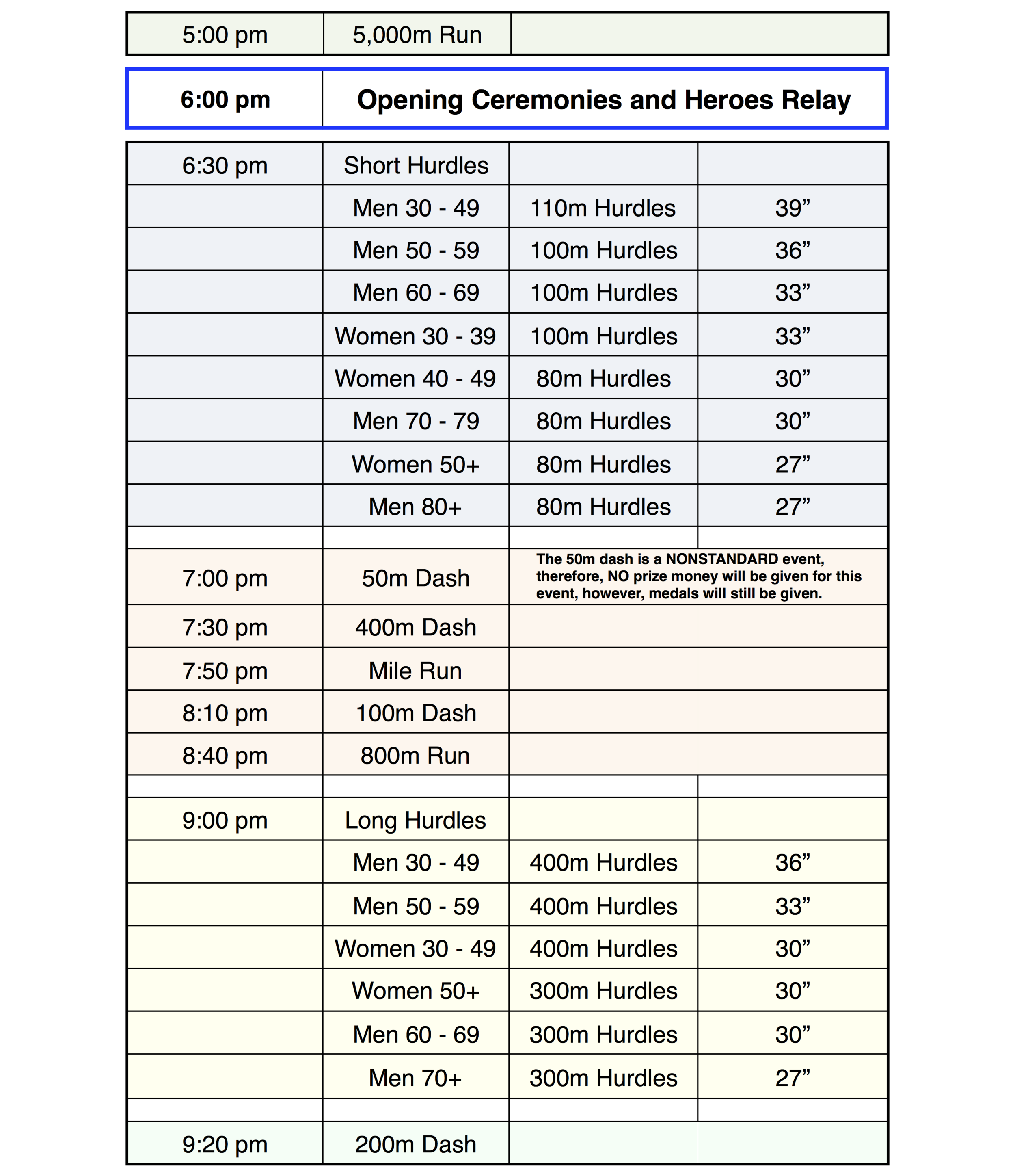 3-ORDER OF EVENTS-MASTER-APRIL-20-2017.png
