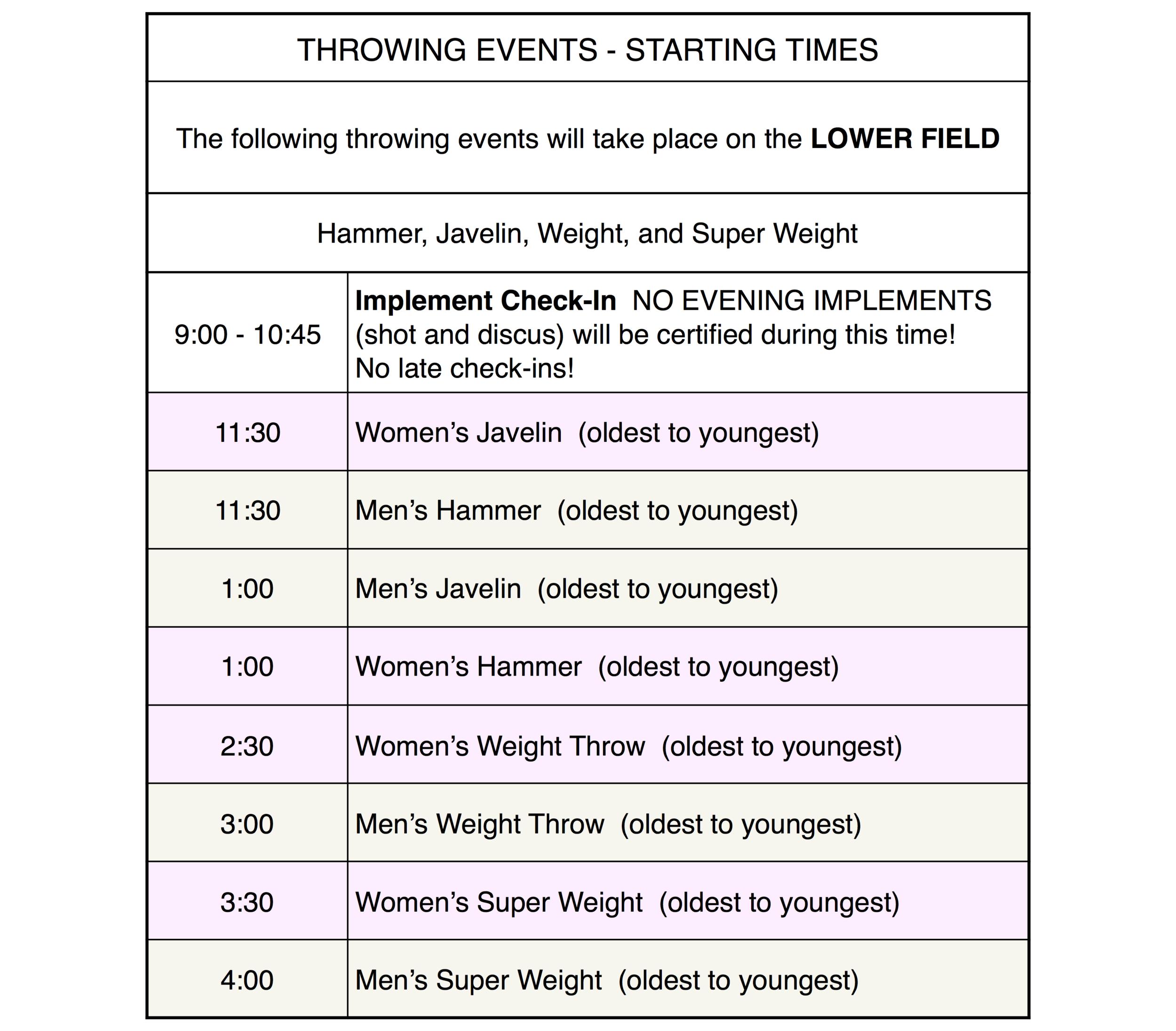 1-ORDER OF EVENTS MASTER APRIL 20 2017.png