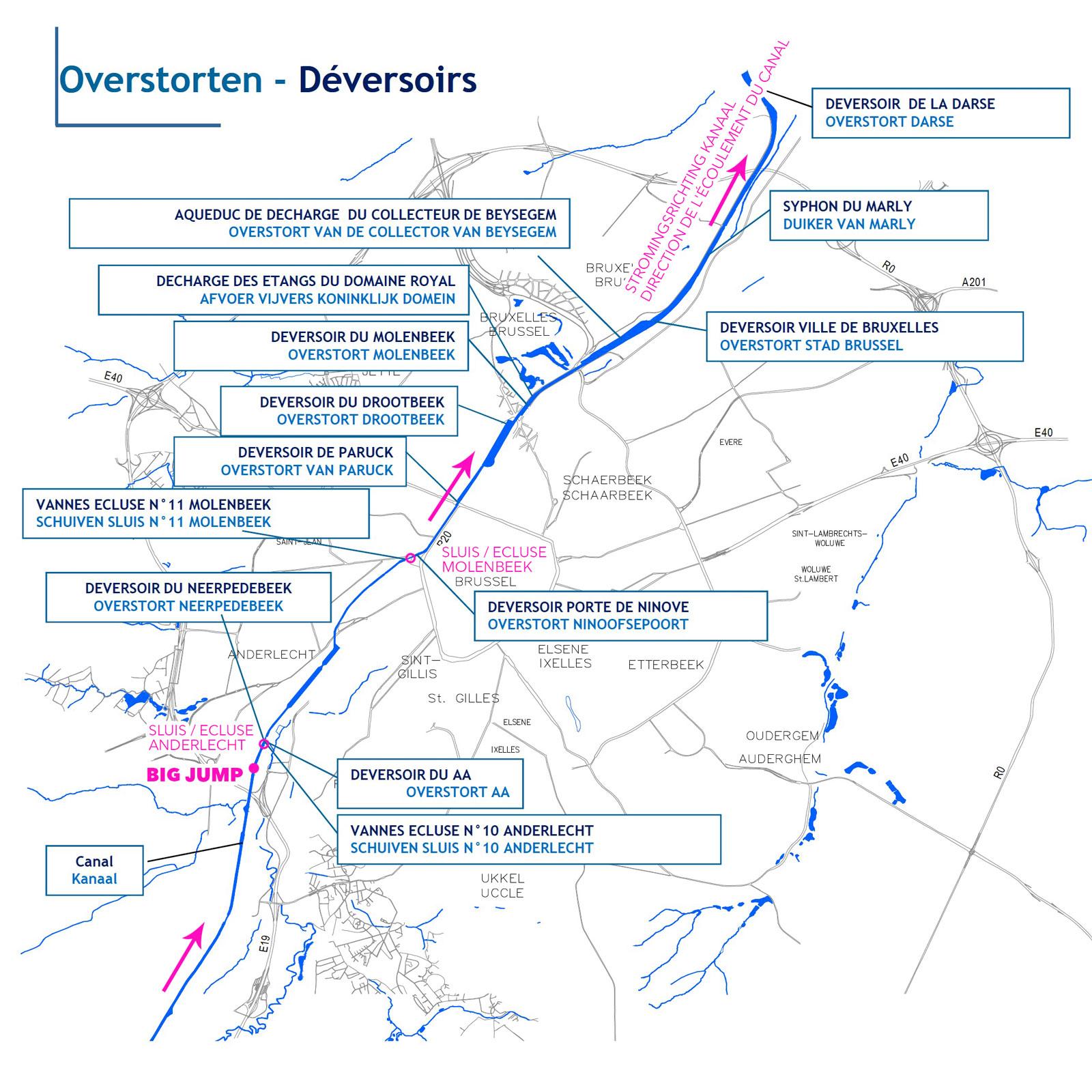 The canal in Brussels and the overflows of the sewage system. All of them are situated downstream of the place of the BIG JUMP. Le canal à Bruxelles et les déversoirs du système d'égouts. Tous sont situés en aval de la place du BIG JUMP. Het kanaal in Brussel en de overlopen van de riolering. Ze bevinden zich allemaal stroomafwaarts van de plaats van de BIG JUMP.
