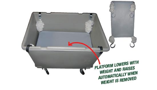 Cart w/ Back Saver Platform