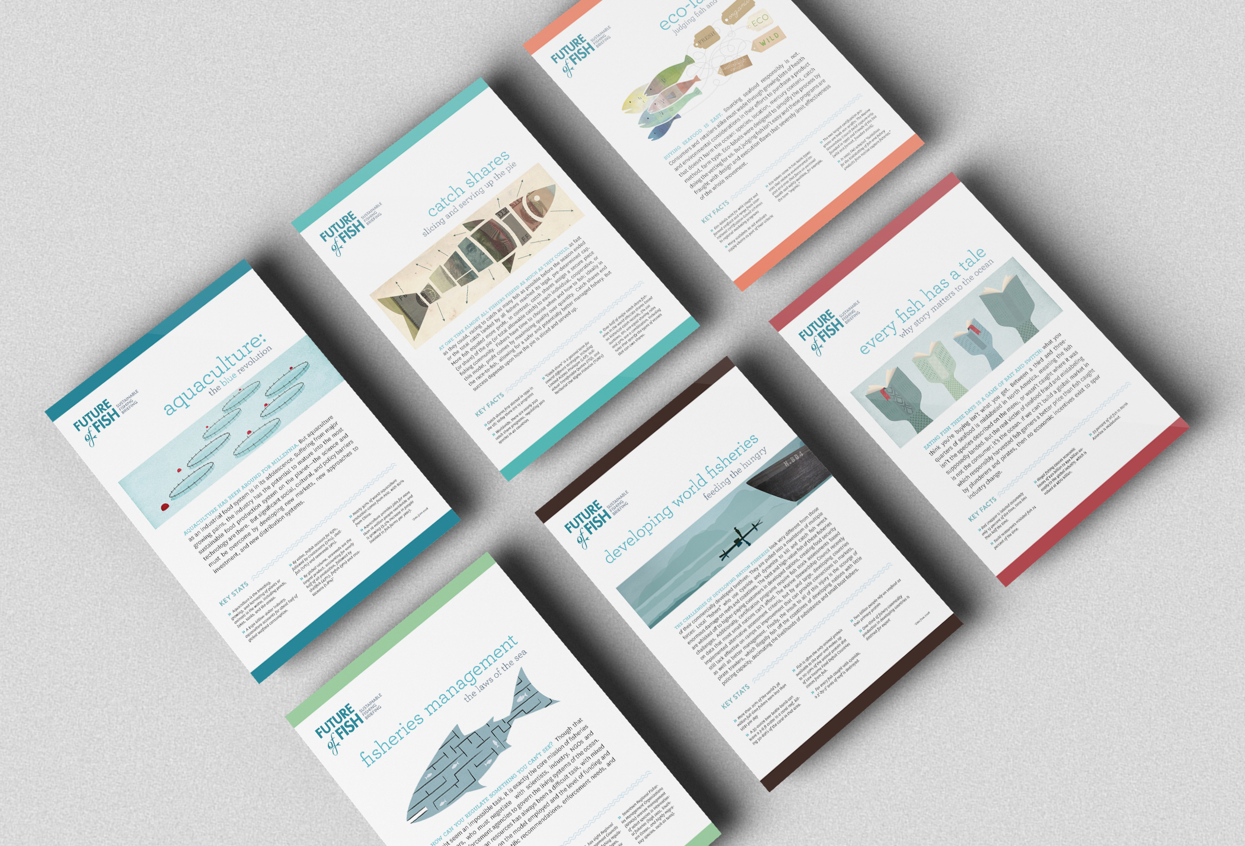 Future of Fish Onesheet Reports