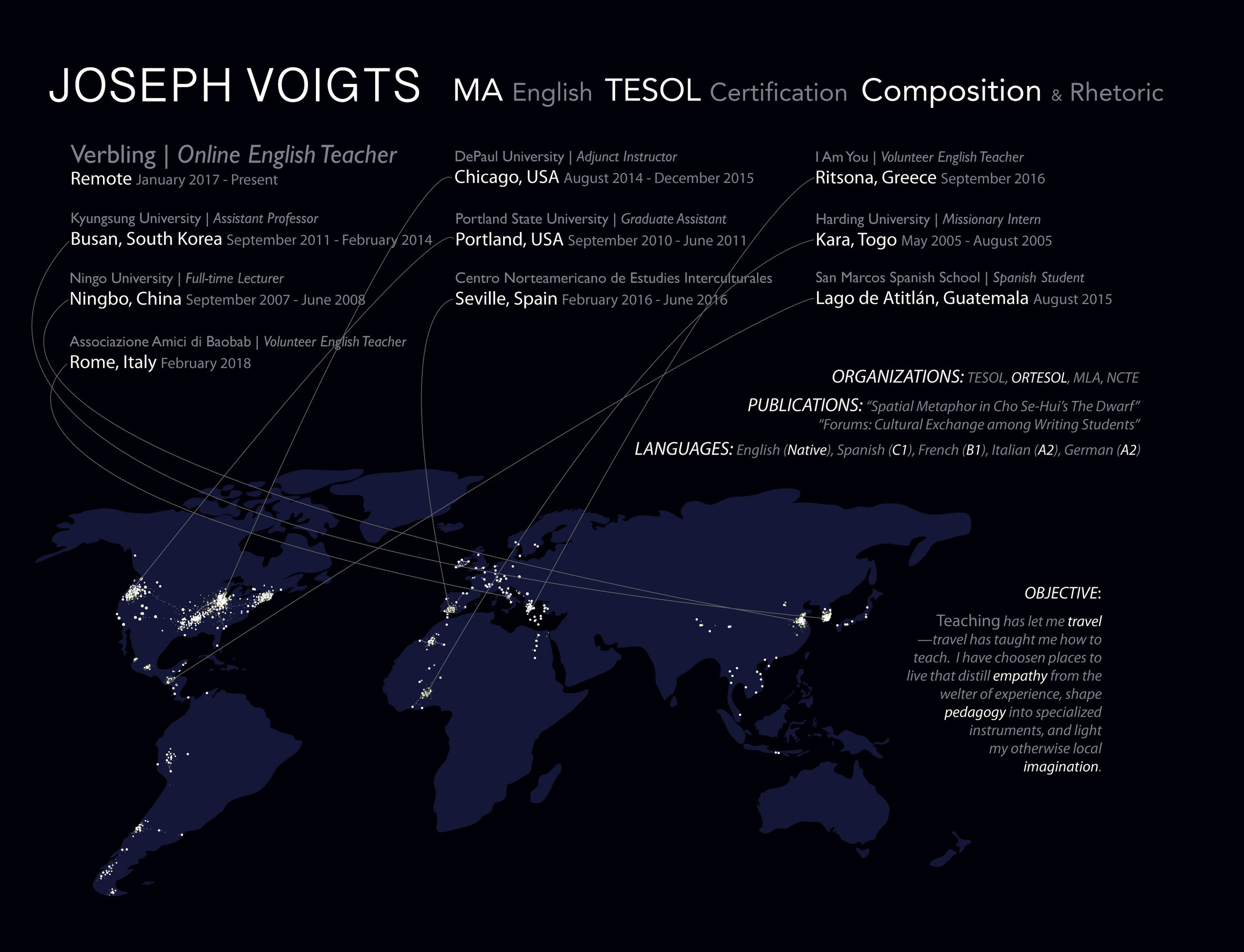 Joseph Voigts' Visual Resume.jpg
