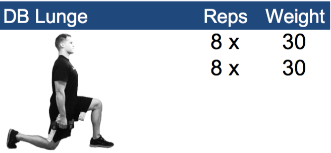 Pictures demonstrate each exercise with individual training loads for each athlete