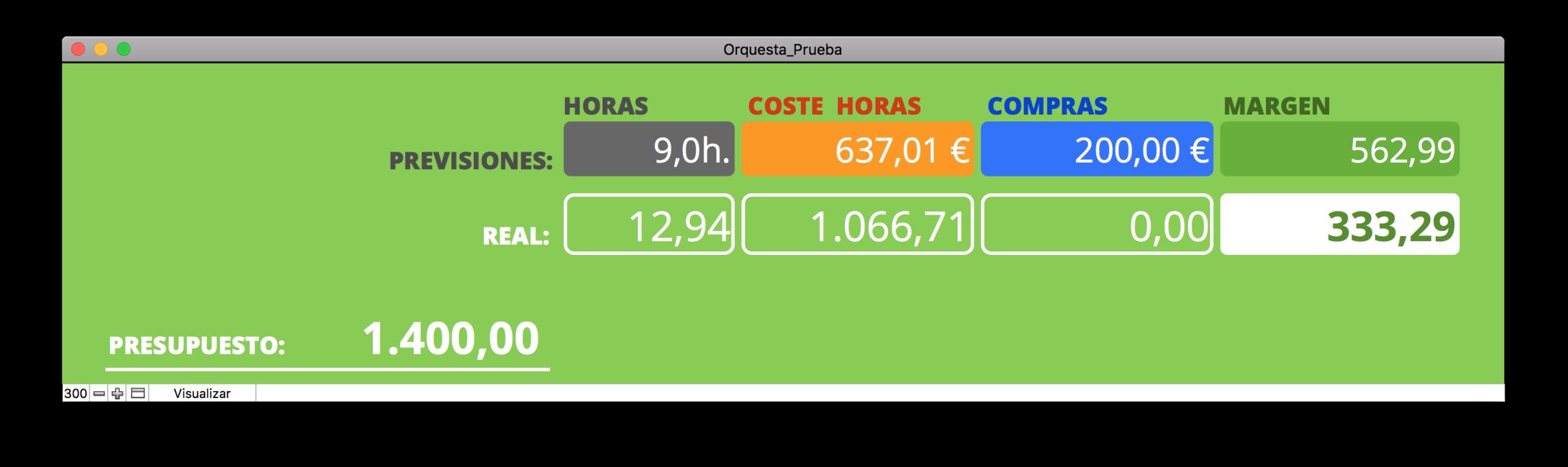 presupuesto de diseño, con horas trabajadas, coste y margen