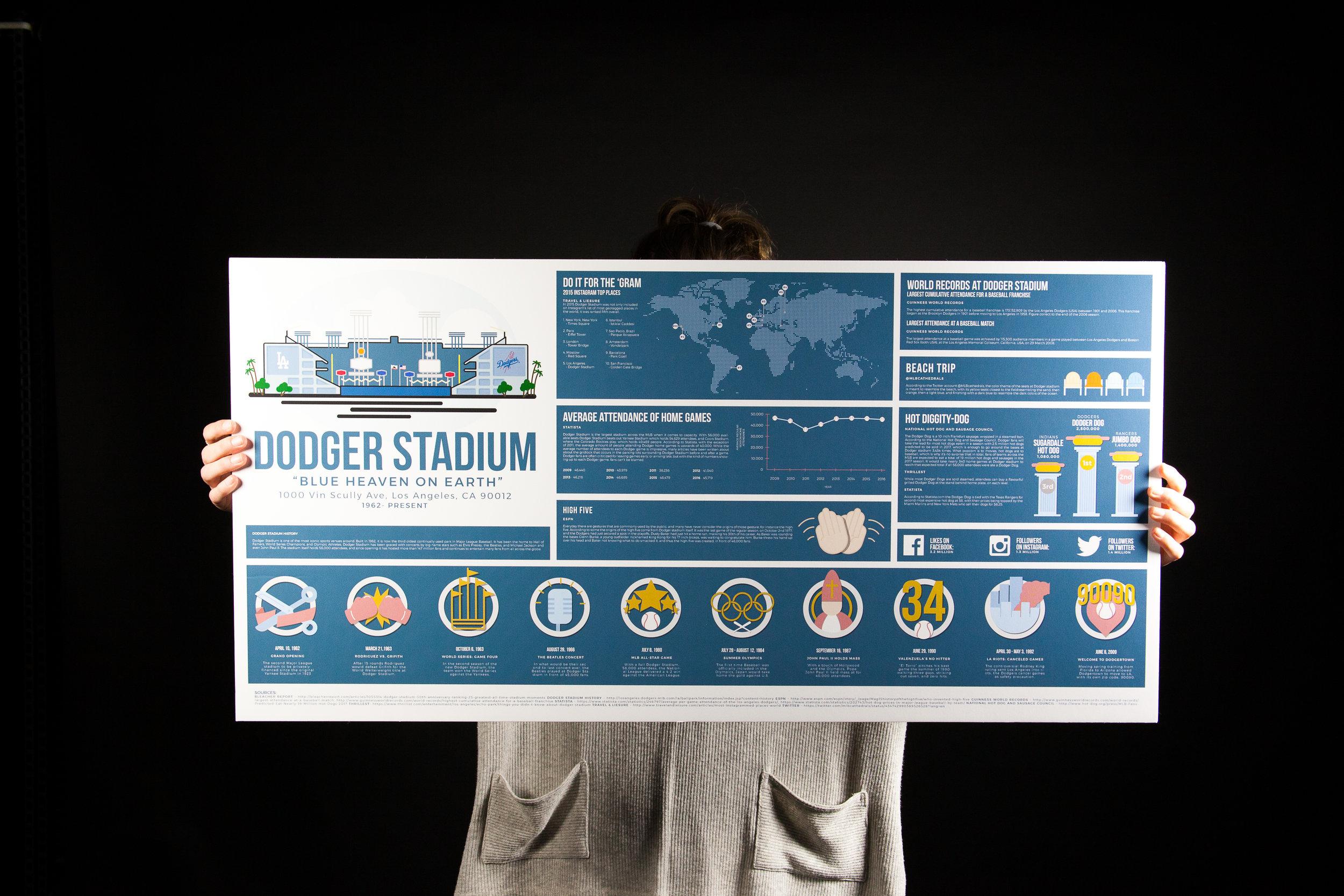 Dodger Poster-9.jpg