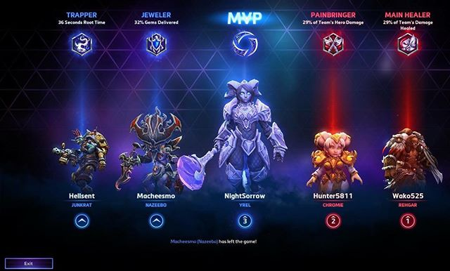 Have any of you gotten any MVP'S lately?