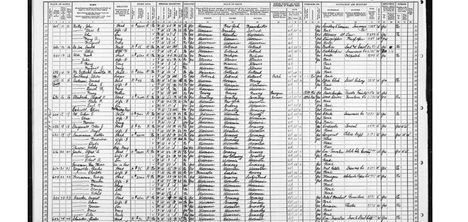 1930 Census Milwaukee - National Archives.png