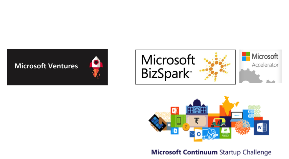 MS Startup Ecosystem (WHITE).png
