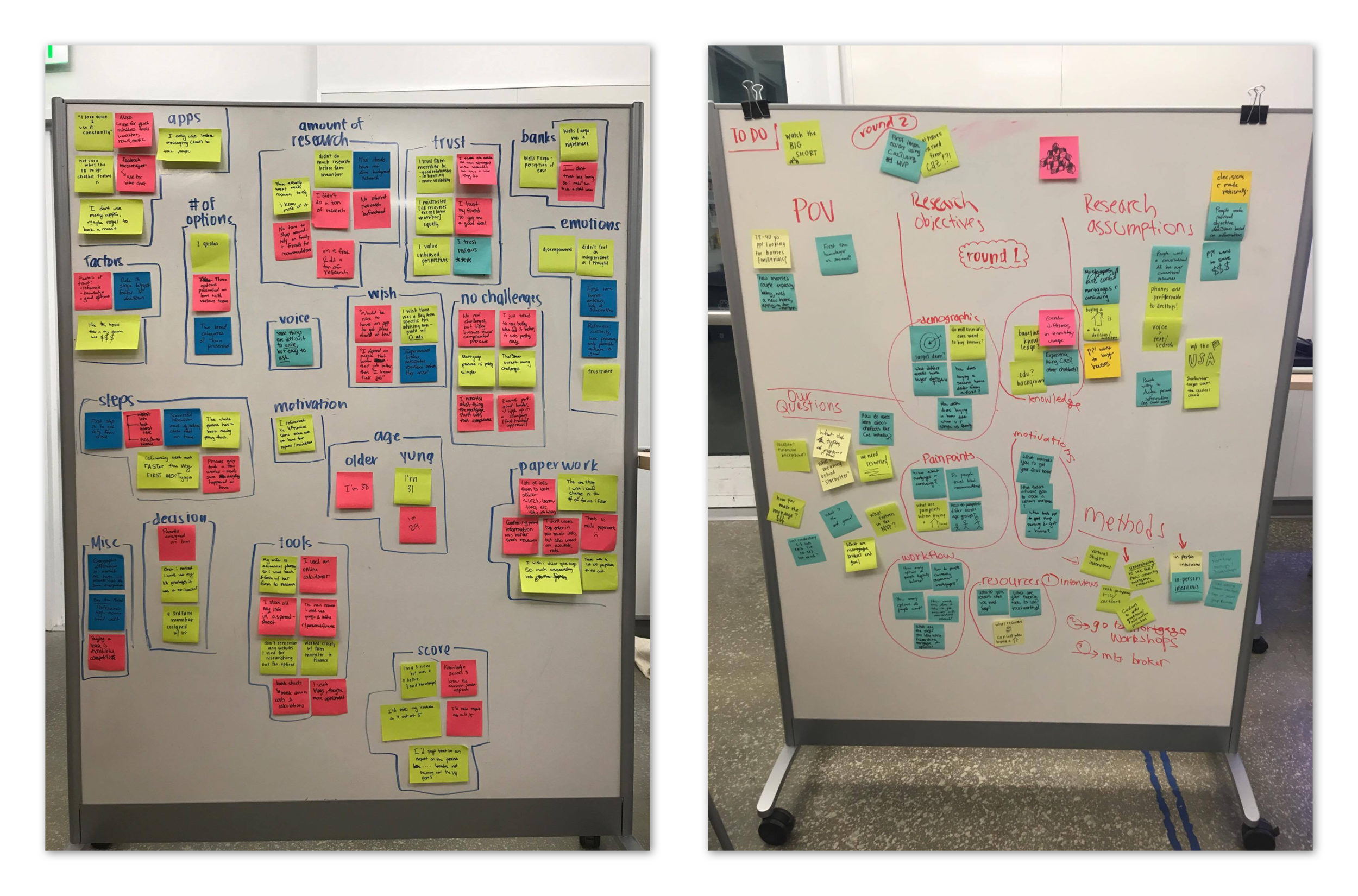 Affinity diagramming insights from first 20 interviews.